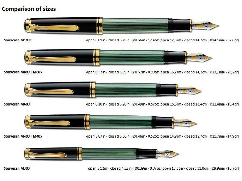 Pelikan Souveran Comparison of sizes.JPG